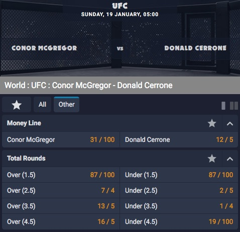 Odds For Ufc 246 Conor Mcgregor Vs Cowboy Cerrone Ohmbet Uk